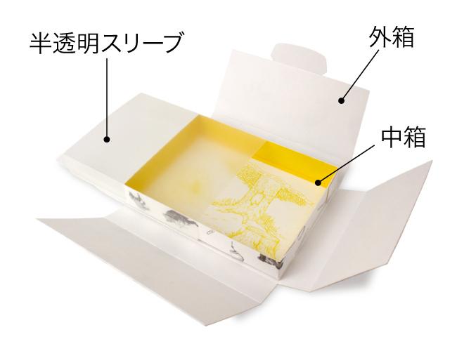 okurimonohako_351227_02.jpg