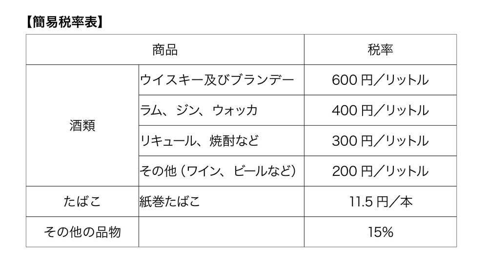 簡易税率表.jpg